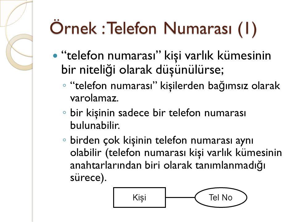 Örnek : Telefon Numarası (1) telefon numarası kişi varlık kümesinin bir niteli ğ i olarak düşünülürse; ◦ telefon numarası kişilerden ba ğ ımsız olarak varolamaz.