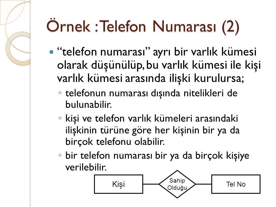 Örnek : Telefon Numarası (2) telefon numarası ayrı bir varlık kümesi olarak düşünülüp, bu varlık kümesi ile kişi varlık kümesi arasında ilişki kurulursa; ◦ telefonun numarası dışında nitelikleri de bulunabilir.
