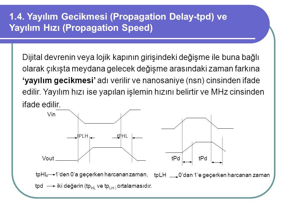 1.4. Yayılım Gecikmesi (Propagation Delay-tpd) ve Yayılım Hızı (Propagation Speed) Dijital devrenin veya lojik kapının girişindeki değişme ile buna ba