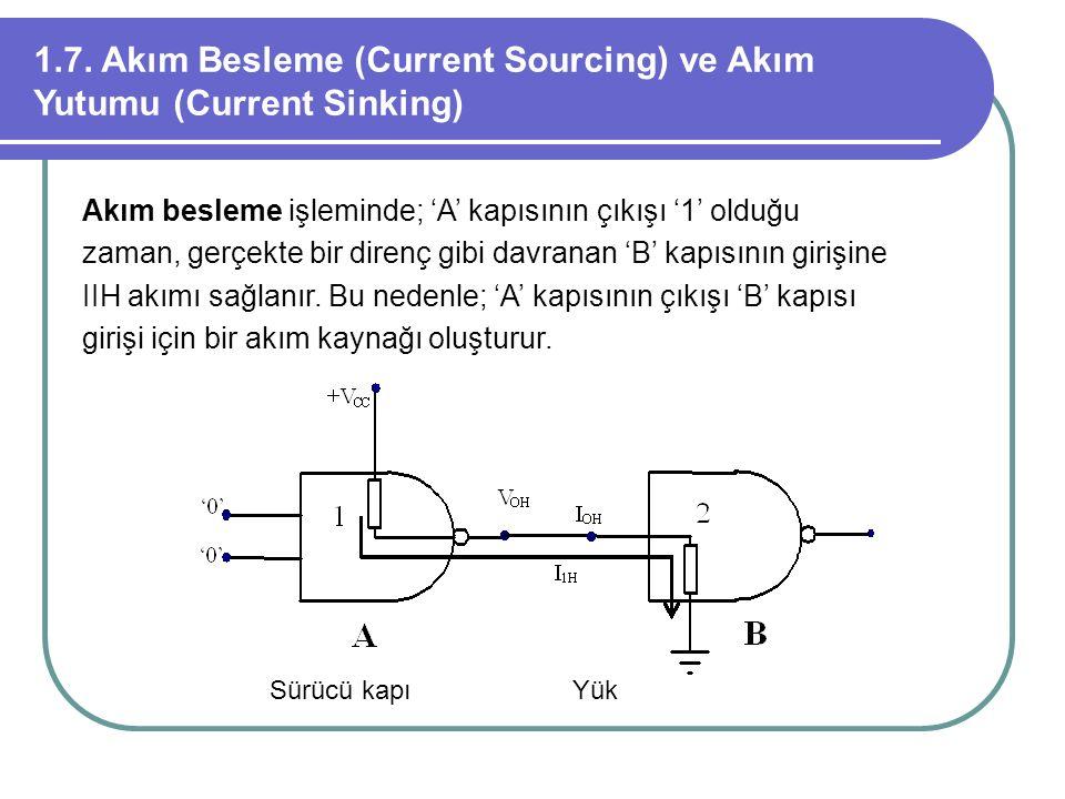 1.7. Akım Besleme (Current Sourcing) ve Akım Yutumu (Current Sinking) Akım besleme işleminde; 'A' kapısının çıkışı '1' olduğu zaman, gerçekte bir dire