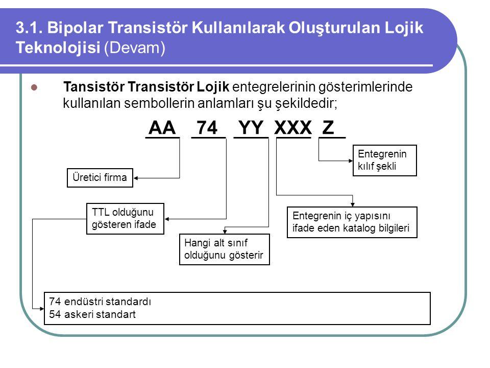 3.1. Bipolar Transistör Kullanılarak Oluşturulan Lojik Teknolojisi (Devam) Tansistör Transistör Lojik entegrelerinin gösterimlerinde kullanılan sembol