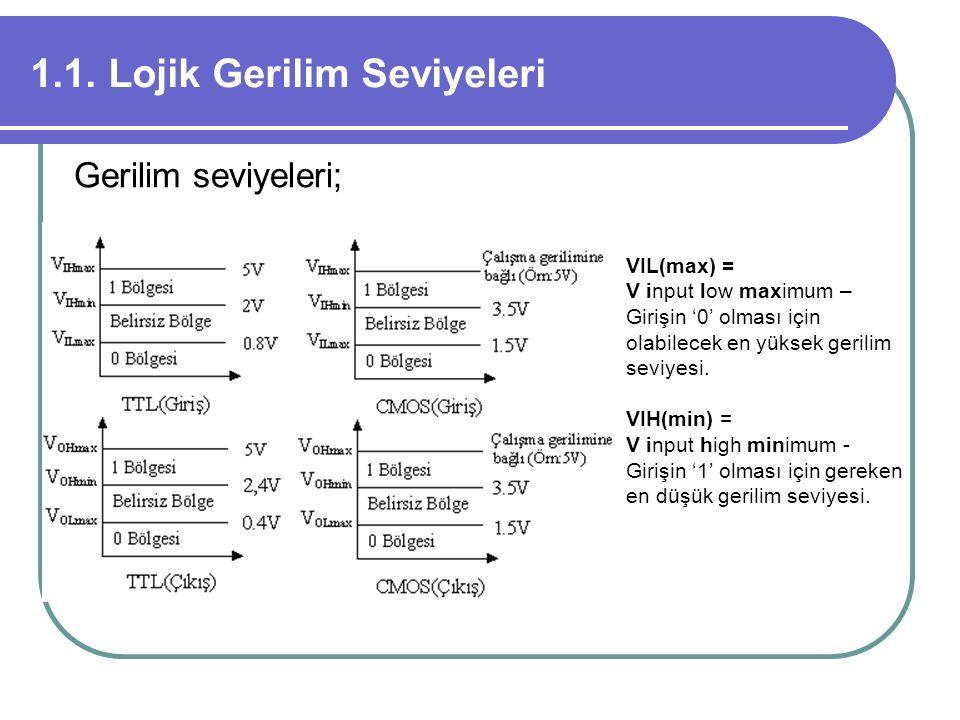 1.1. Lojik Gerilim Seviyeleri Gerilim seviyeleri; VIL(max) = V input low maximum – Girişin '0' olması için olabilecek en yüksek gerilim seviyesi. VIH(