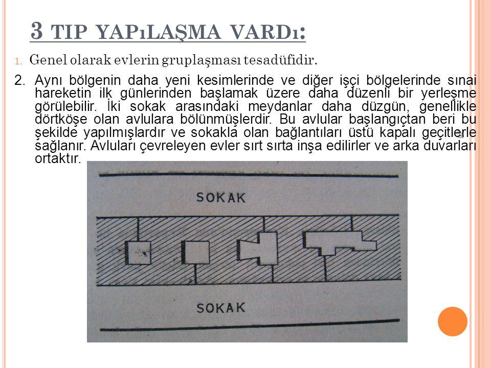 3 TIP YAPıLAŞMA VARDı : 1.Genel olarak evlerin gruplaşması tesadüfidir.