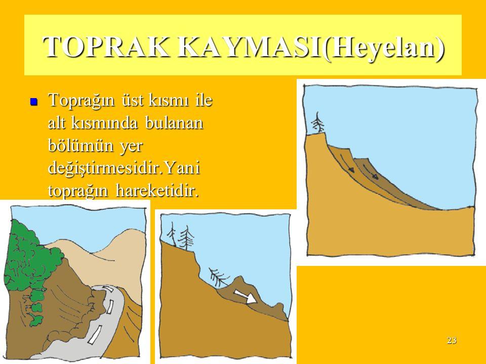 DOĞAL AFETLERugurlucky23 TOPRAK KAYMASI(Heyelan) Toprağın üst kısmı ile alt kısmında bulanan bölümün yer değiştirmesidir.Yani toprağın hareketidir.