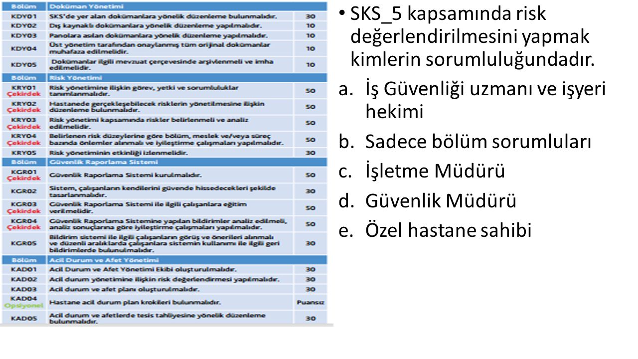 SKS_5 kapsamında risk değerlendirilmesini yapmak kimlerin sorumluluğundadır.