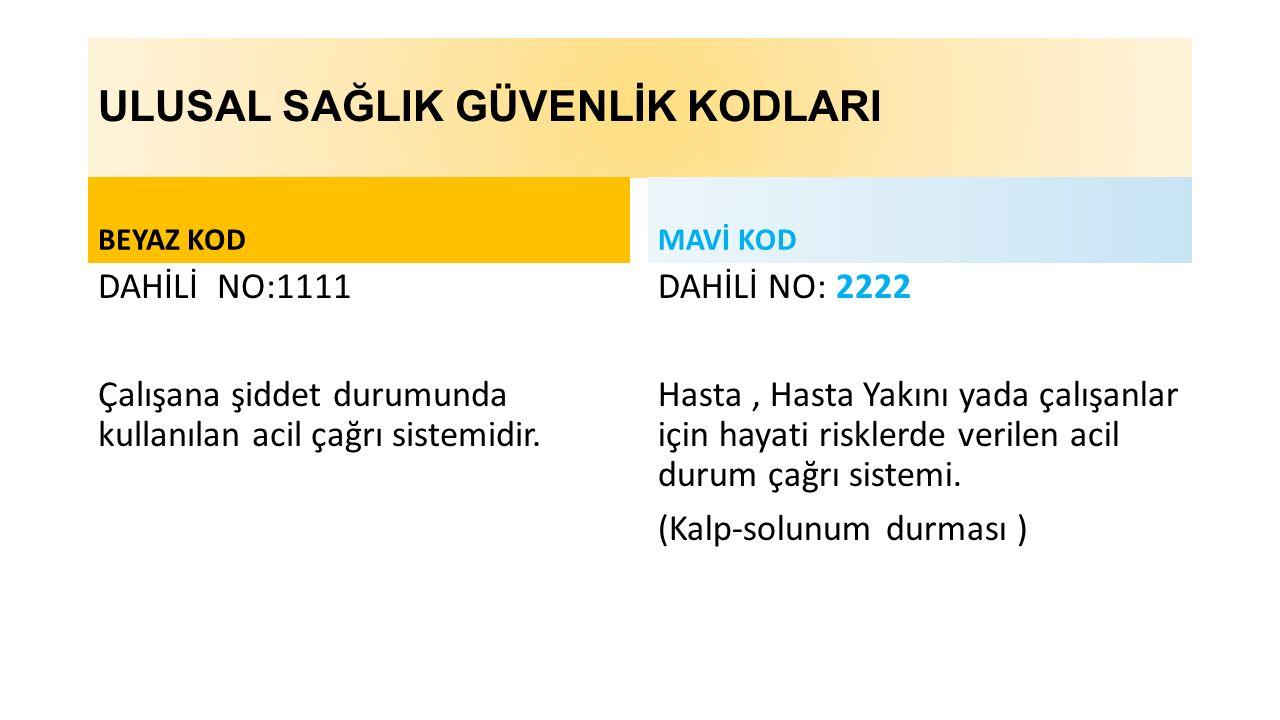 ULUSAL SAĞLIK GÜVENLİK KODLARI BEYAZ KOD DAHİLİ NO:1111 Çalışana şiddet durumunda kullanılan acil çağrı sistemidir.