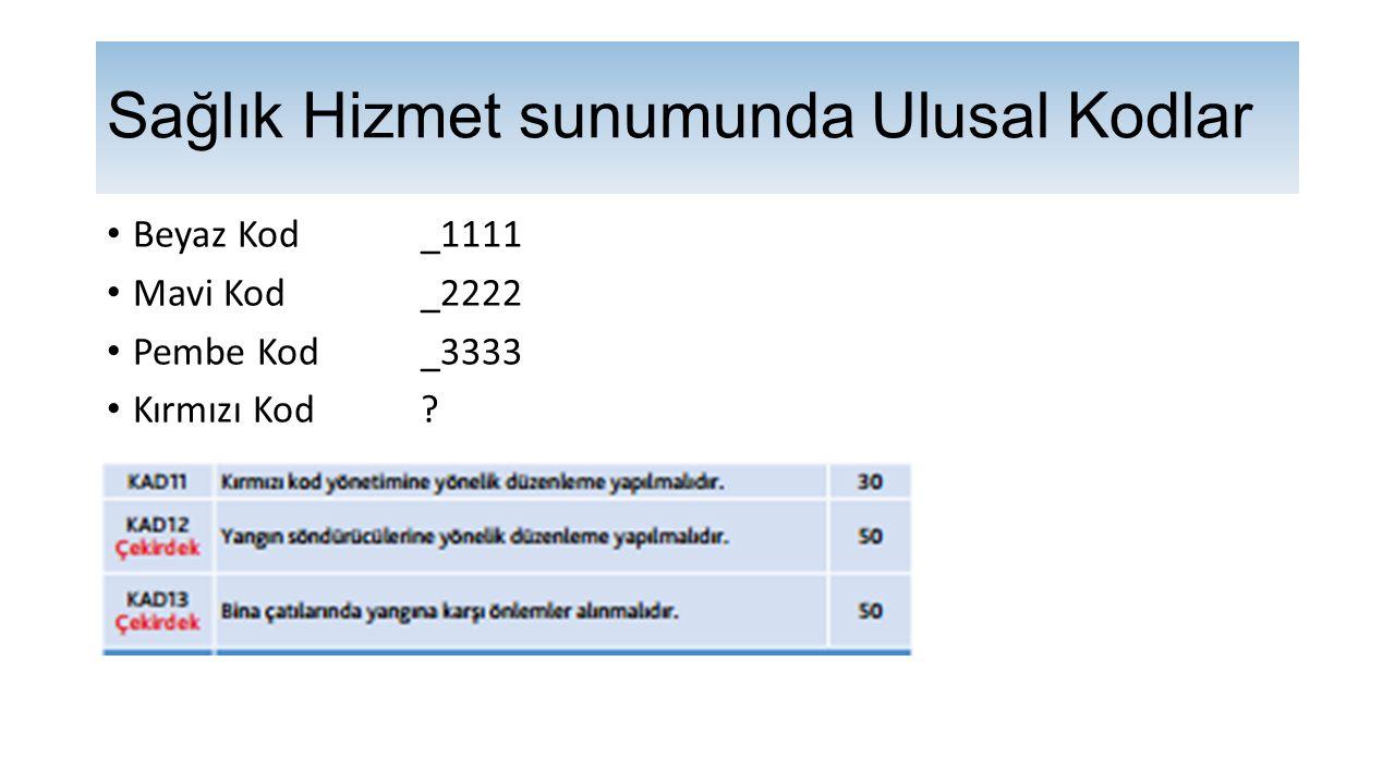 Sağlık Hizmet sunumunda Ulusal Kodlar Beyaz Kod_1111 Mavi Kod_2222 Pembe Kod_3333 Kırmızı Kod?