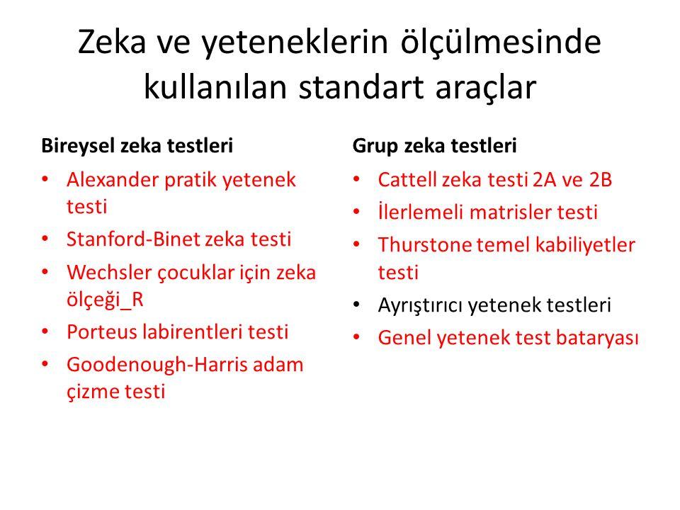 Zeka ve yeteneklerin ölçülmesinde kullanılan standart araçlar Bireysel zeka testleri Alexander pratik yetenek testi Stanford-Binet zeka testi Wechsler çocuklar için zeka ölçeği_R Porteus labirentleri testi Goodenough-Harris adam çizme testi Grup zeka testleri Cattell zeka testi 2A ve 2B İlerlemeli matrisler testi Thurstone temel kabiliyetler testi Ayrıştırıcı yetenek testleri Genel yetenek test bataryası