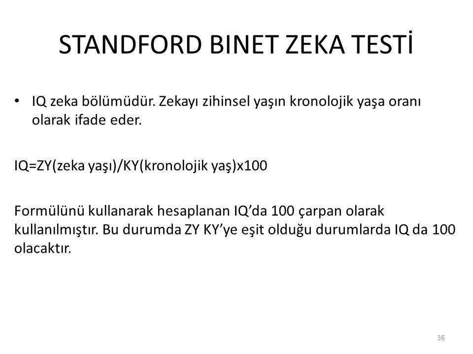STANDFORD BINET ZEKA TESTİ IQ zeka bölümüdür.