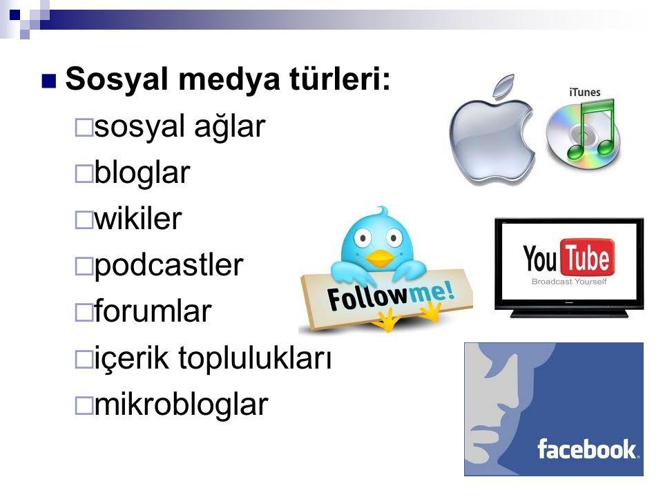 Sosyal medya türleri:  sosyal ağlar  bloglar  wikiler  podcastler  forumlar  içerik toplulukları  mikrobloglar