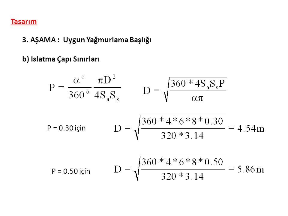 Tasarım 3. AŞAMA : Uygun Yağmurlama Başlığı b) Islatma Çapı Sınırları P = 0.30 için P = 0.50 için