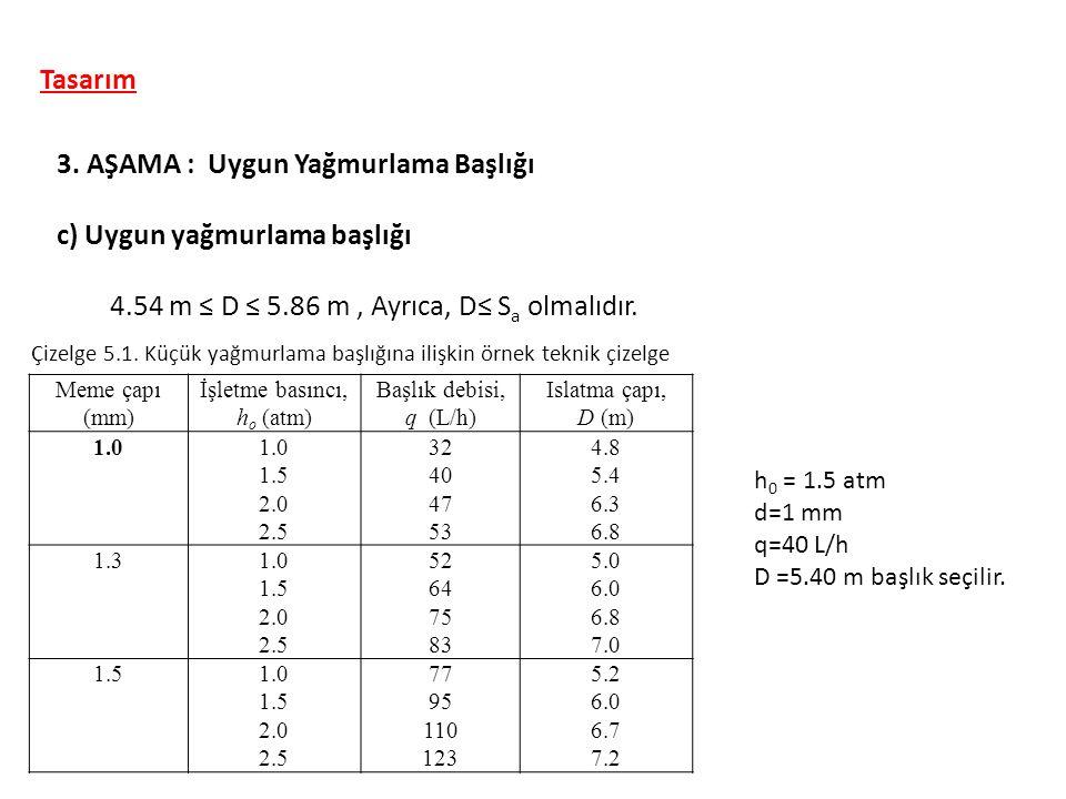 Tasarım 3. AŞAMA : Uygun Yağmurlama Başlığı c) Uygun yağmurlama başlığı 4.54 m ≤ D ≤ 5.86 m, Ayrıca, D≤ S a olmalıdır. Meme çapı (mm) İşletme basıncı,