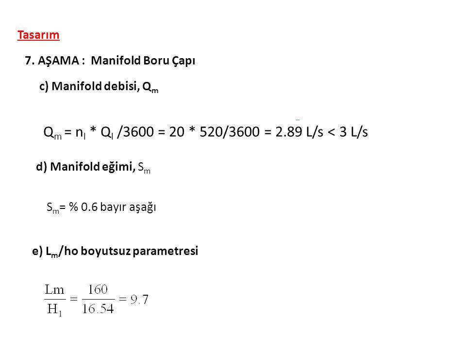 Tasarım 7. AŞAMA : Manifold Boru Çapı c) Manifold debisi, Q m Q m = n l * Q l /3600 = 20 * 520/3600 = 2.89 L/s < 3 L/s d) Manifold eğimi, S m S m = %