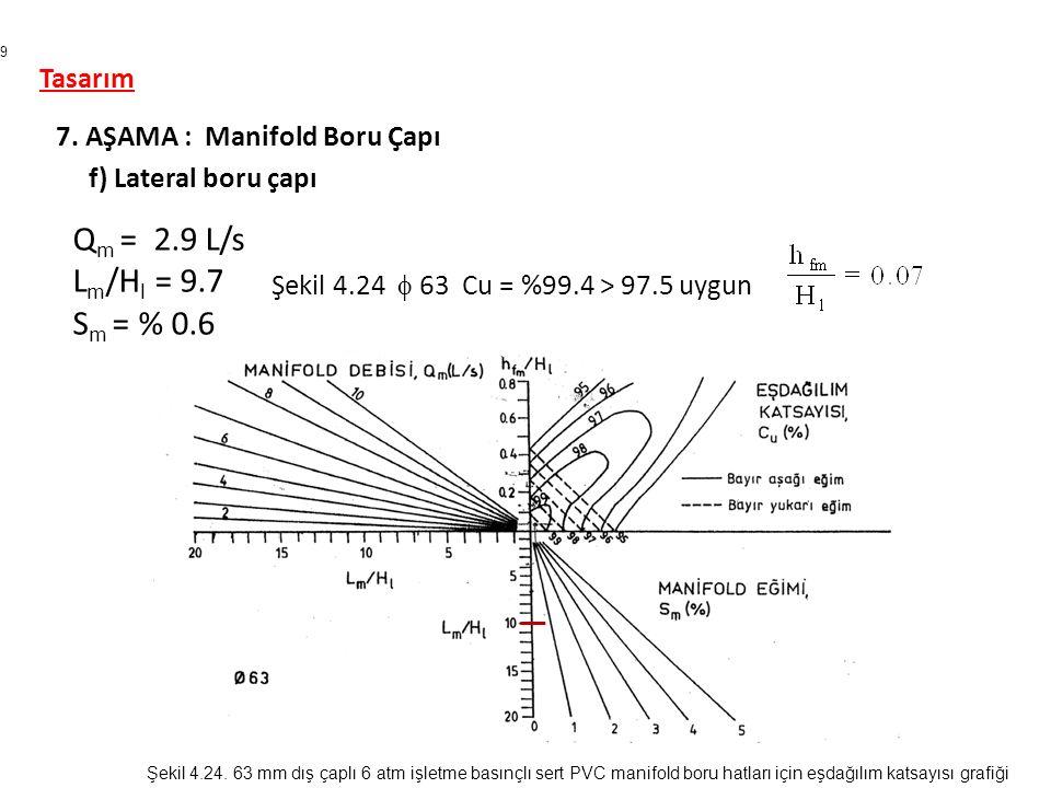 f) Lateral boru çapı Q m = 2.9 L/s L m /H l = 9.7 S m = % 0.6 Şekil 4.24  63 Cu = %99.4 > 97.5 uygun Tasarım 7. AŞAMA : Manifold Boru Çapı 189 Şekil