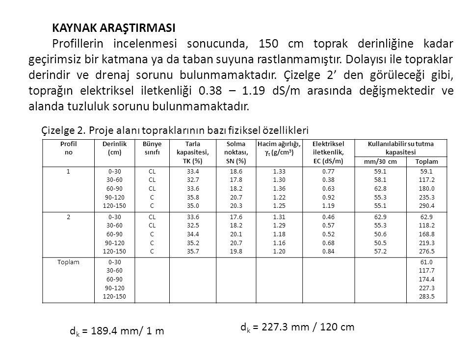 KAYNAK ARAŞTIRMASI 3.