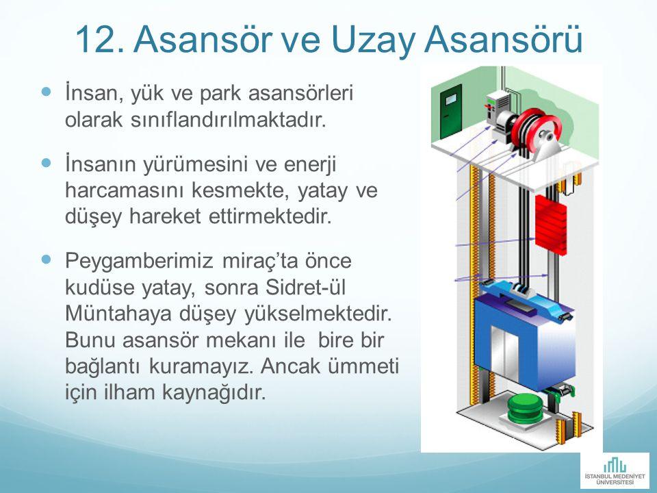 12. Asansör ve Uzay Asansörü İnsan, yük ve park asansörleri olarak sınıflandırılmaktadır. İnsanın yürümesini ve enerji harcamasını kesmekte, yatay ve