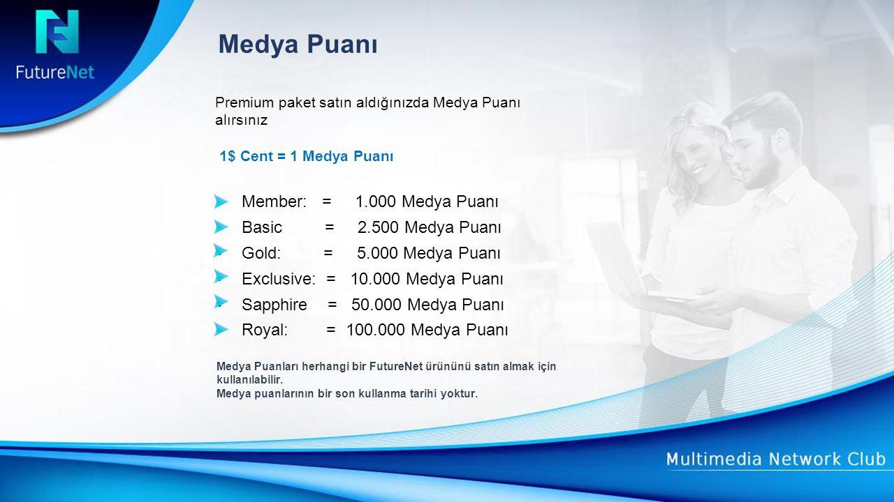 Medya Puanı Premium paket satın aldığınızda Medya Puanı alırsınız 1$ Cent = 1 Medya Puanı Member: = 1.000 Medya Puanı Basic = 2.500 Medya Puanı Gold: = 5.000 Medya Puanı Exclusive: = 10.000 Medya Puanı Sapphire = 50.000 Medya Puanı Royal: = 100.000 Medya Puanı Medya Puanları herhangi bir FutureNet ürününü satın almak için kullanılabilir.