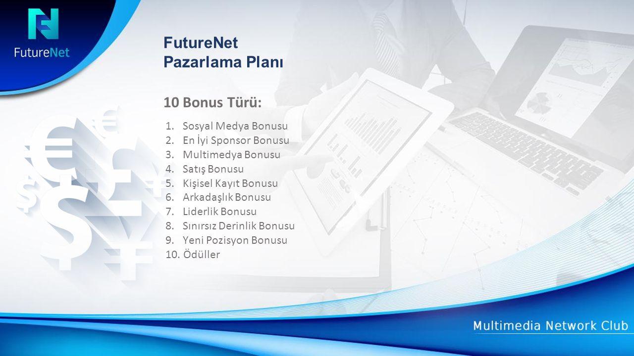 FutureNet Pazarlama Planı 10 Bonus Türü: 1. Sosyal Medya Bonusu 2.