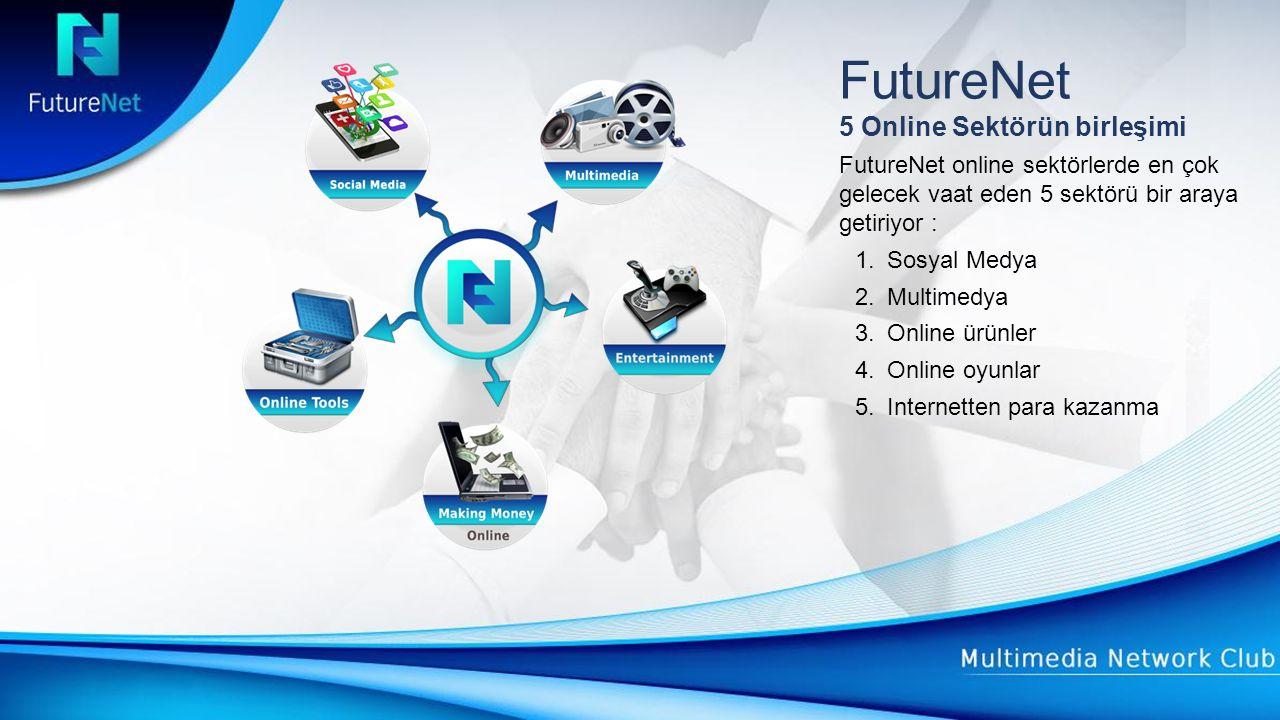 FutureNet 5 Online Sektörün birleşimi FutureNet online sektörlerde en çok gelecek vaat eden 5 sektörü bir araya getiriyor : 1.Sosyal Medya 2.Multimedya 3.Online ürünler 4.Online oyunlar 5.Internetten para kazanma