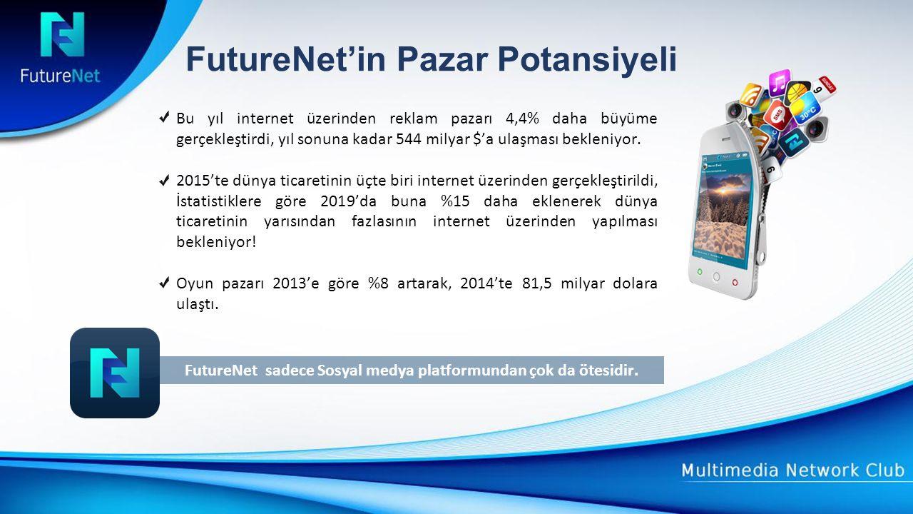 FutureNet'in Pazar Potansiyeli Bu yıl internet üzerinden reklam pazarı 4,4% daha büyüme gerçekleştirdi, yıl sonuna kadar 544 milyar $'a ulaşması bekleniyor.