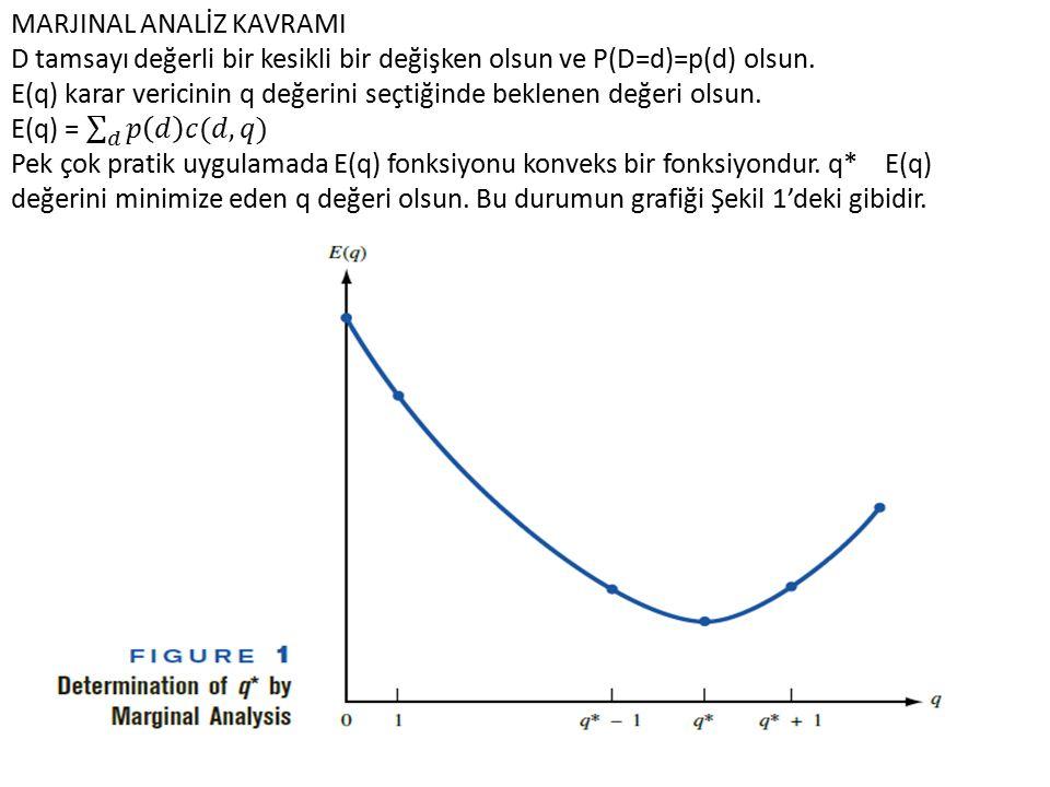 q değerine her seferinde bir marjinal birim ilave eder ve E(q) değerlerine bakarız.