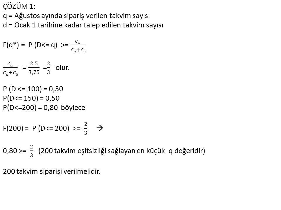 ABC SINIFLANDIRMA SİSTEMİ Stoktaki ürünler A sınıfı B sınıfı ve C sınıfı diye sınıflandırılır.