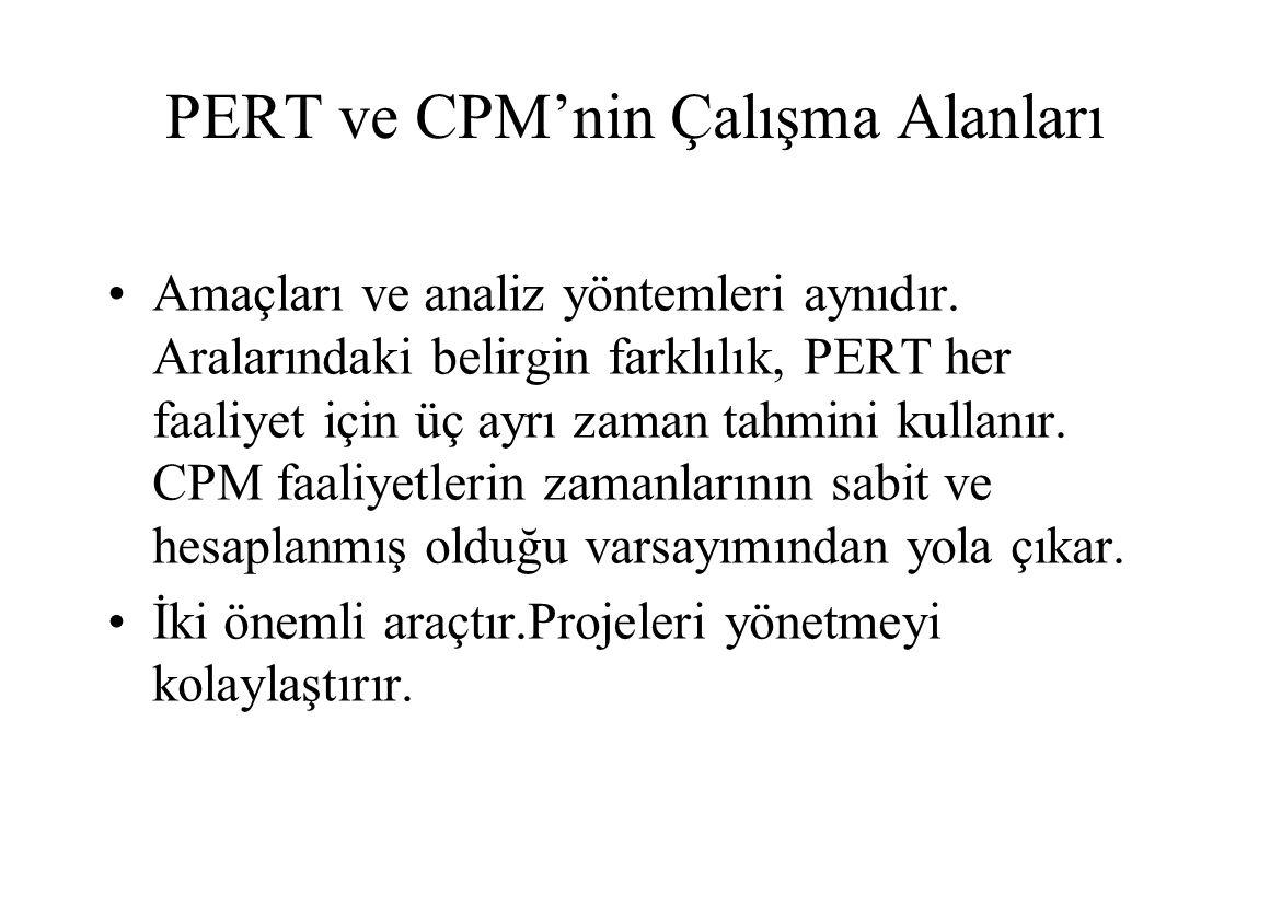 PERT ve CPM'nin Çalışma Alanları Amaçları ve analiz yöntemleri aynıdır. Aralarındaki belirgin farklılık, PERT her faaliyet için üç ayrı zaman tahmini