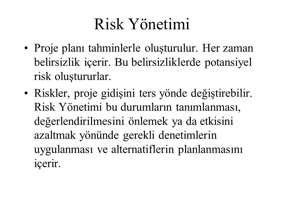 Risk Yönetimi Proje planı tahminlerle oluşturulur. Her zaman belirsizlik içerir. Bu belirsizliklerde potansiyel risk oluştururlar. Riskler, proje gidi