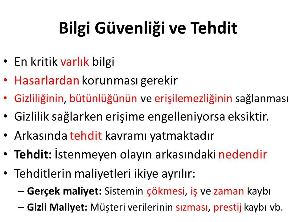 Bilişim Suçu Örnek Durumlar İstanbul 11.