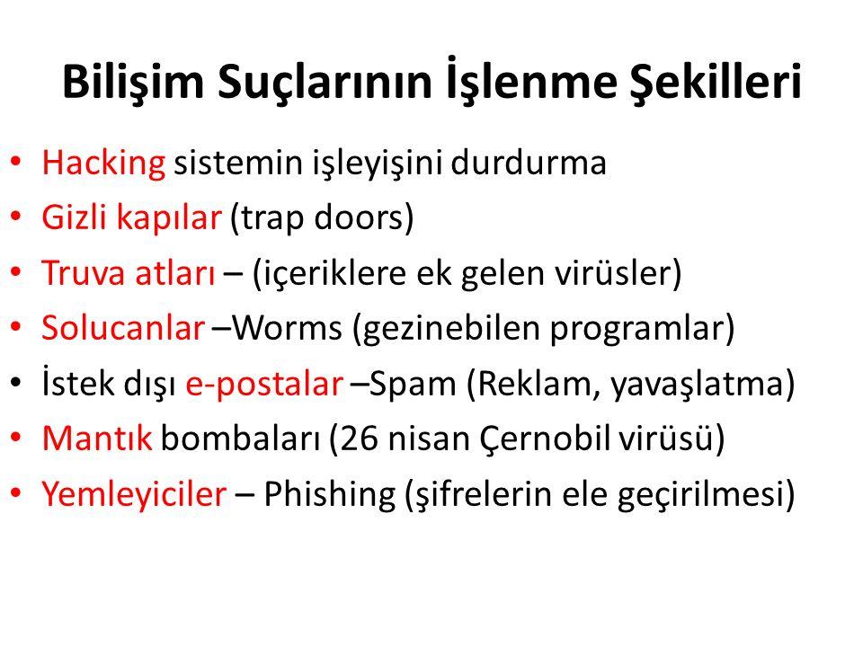 Bilişim Suçlarının İşlenme Şekilleri Hacking sistemin işleyişini durdurma Gizli kapılar (trap doors) Truva atları – (içeriklere ek gelen virüsler) Solucanlar –Worms (gezinebilen programlar) İstek dışı e-postalar –Spam (Reklam, yavaşlatma) Mantık bombaları (26 nisan Çernobil virüsü) Yemleyiciler – Phishing (şifrelerin ele geçirilmesi)
