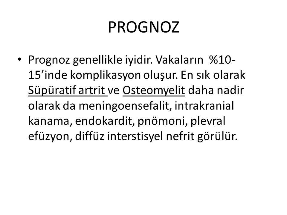 PROGNOZ Prognoz genellikle iyidir. Vakaların %10- 15'inde komplikasyon oluşur.