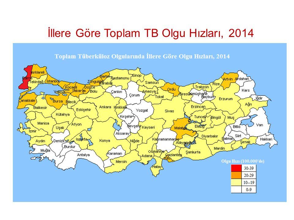 İllere Göre Toplam TB Olgu Hızları, 2014
