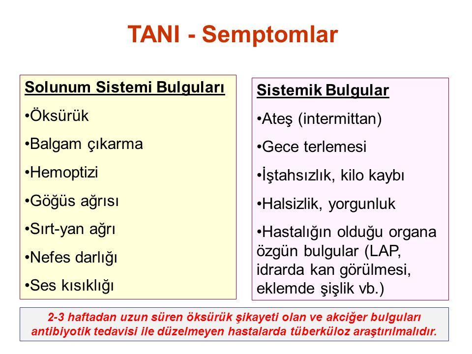 TANI - Semptomlar Solunum Sistemi Bulguları Öksürük Balgam çıkarma Hemoptizi Göğüs ağrısı Sırt-yan ağrı Nefes darlığı Ses kısıklığı Sistemik Bulgular