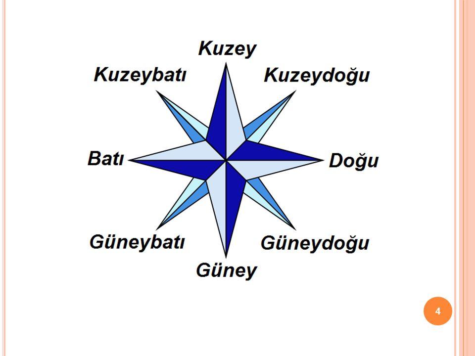 KUTUP YILDIZI 4.Kutup yıldızı ile yön tayini: a. Büyük ayı yıldız topluluğu bulunur.