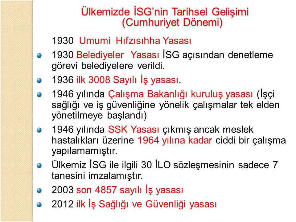 Ülkemizde İSG'nin Tarihsel Gelişimi (Cumhuriyet Dönemi) 1930 Umumi Hıfzısıhha Yasası 1930 Belediyeler Yasası İSG açısından denetleme görevi belediyelere verildi.