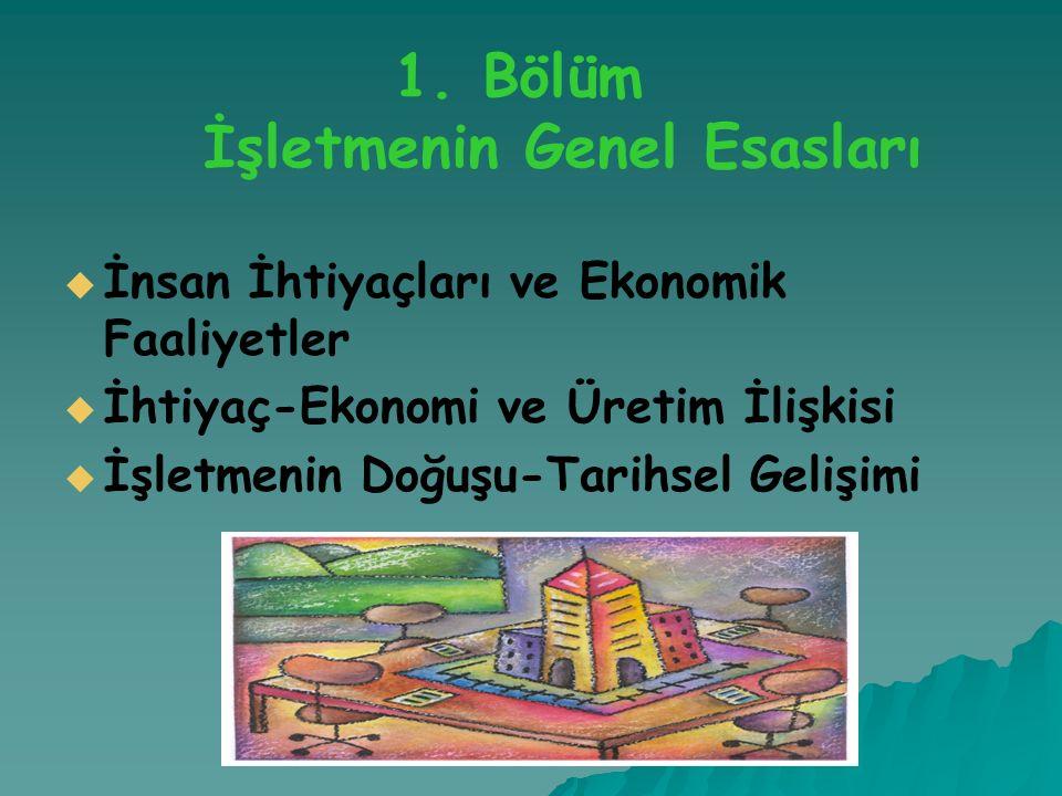 1. 1.Bölüm İşletmenin Genel Esasları   İnsan İhtiyaçları ve Ekonomik Faaliyetler   İhtiyaç-Ekonomi ve Üretim İlişkisi   İşletmenin Doğuşu-Tarihs