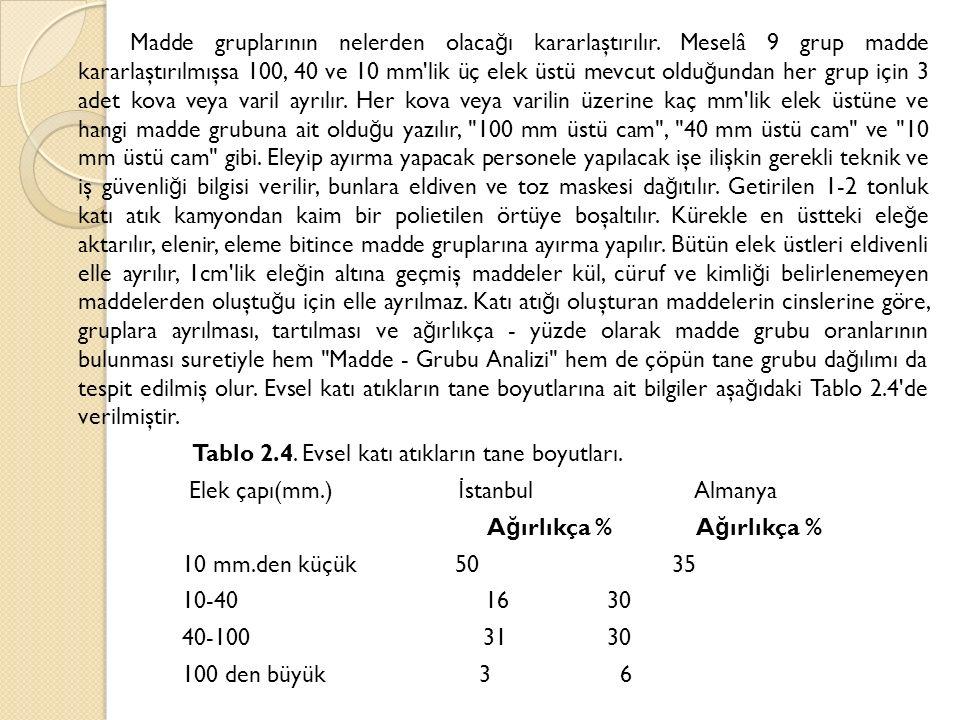 Madde gruplarının nelerden olaca ğ ı kararlaştırılır. Meselâ 9 grup madde kararlaştırılmışsa 100, 40 ve 10 mm'lik üç elek üstü mevcut oldu ğ undan her