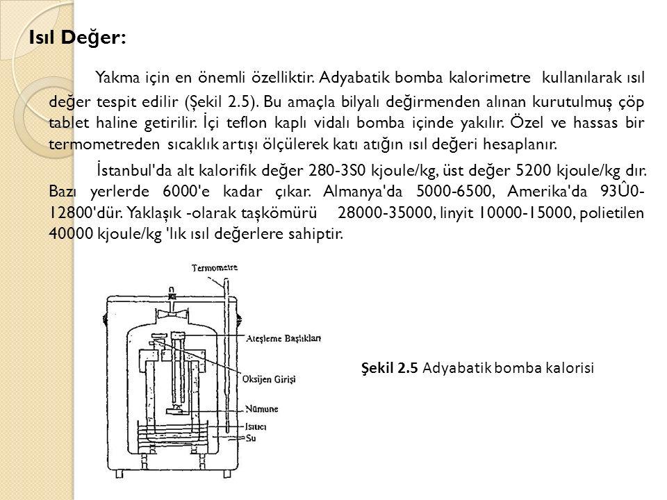 Isıl De ğ er: Yakma için en önemli özelliktir. Adyabatik bomba kalorimetre kullanılarak ısıl de ğ er tespit edilir (Şekil 2.5). Bu amaçla bilyalı de ğ