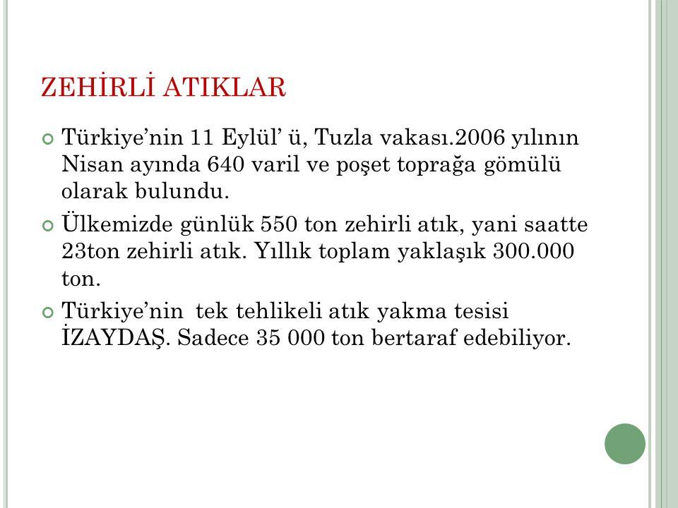 ZEHİRLİ ATIKLAR Türkiye'nin 11 Eylül' ü, Tuzla vakası.2006 yılının Nisan ayında 640 varil ve poşet toprağa gömülü olarak bulundu. Ülkemizde günlük 550
