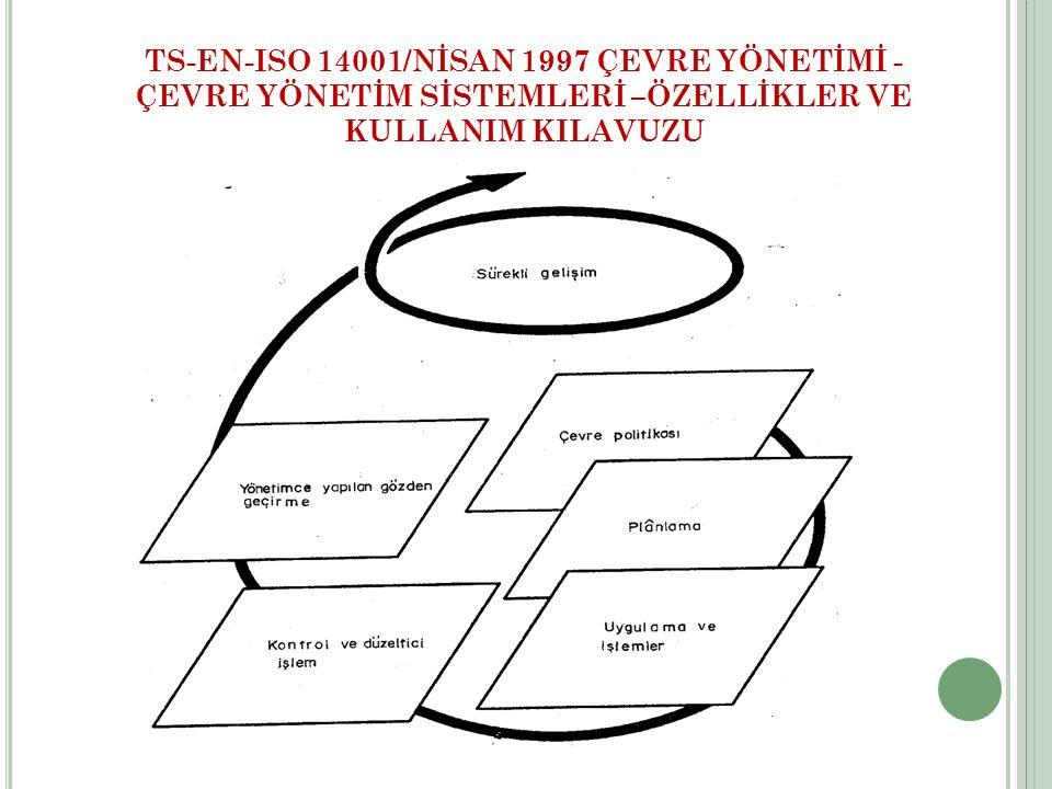 TS-EN-ISO 14001/NİSAN 1997 ÇEVRE YÖNETİMİ - ÇEVRE YÖNETİM SİSTEMLERİ –ÖZELLİKLER VE KULLANIM KILAVUZU
