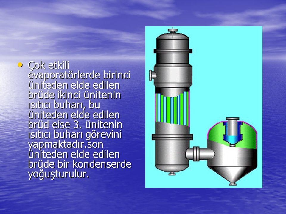 Çok etkili evaporatörlerde birinci üniteden elde edilen brüde ikinci ünitenin ısıtıcı buharı, bu üniteden elde edilen brüd eise 3. ünitenin ısıtıcı bu