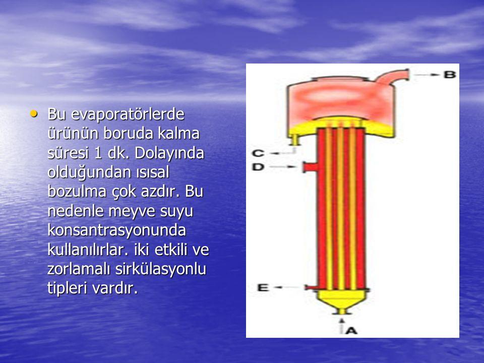 Bu evaporatörlerde ürünün boruda kalma süresi 1 dk. Dolayında olduğundan ısısal bozulma çok azdır. Bu nedenle meyve suyu konsantrasyonunda kullanılırl