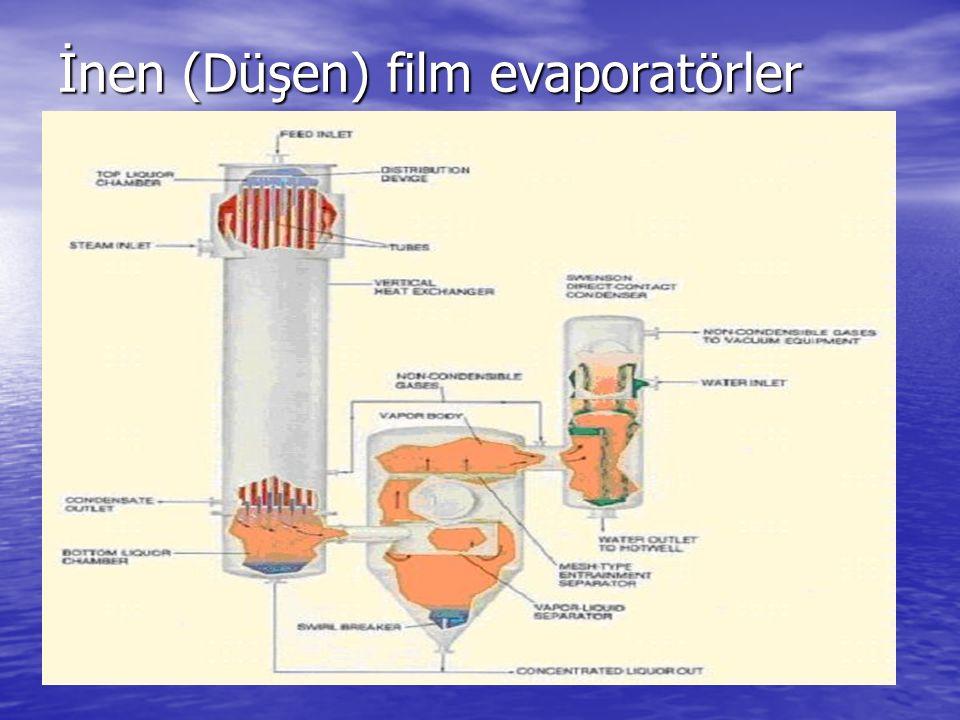 İnen (Düşen) film evaporatörler