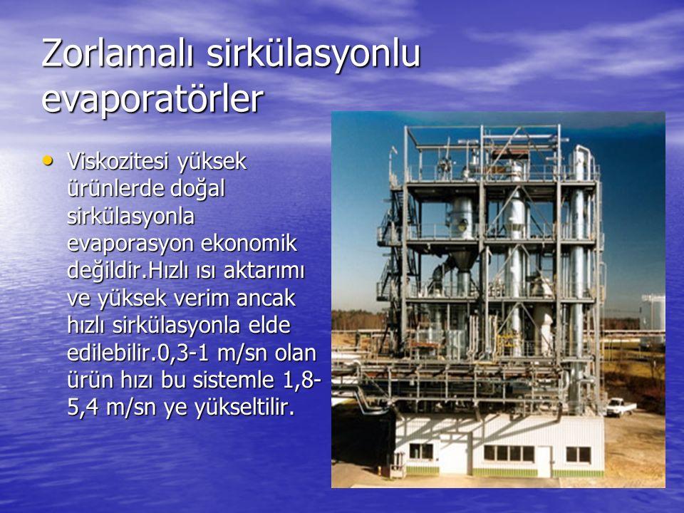 Zorlamalı sirkülasyonlu evaporatörler Viskozitesi yüksek ürünlerde doğal sirkülasyonla evaporasyon ekonomik değildir.Hızlı ısı aktarımı ve yüksek veri
