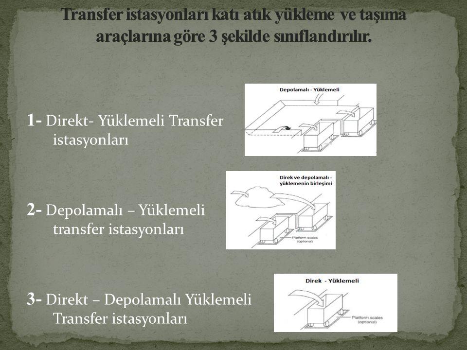 1- Direkt- Yüklemeli Transfer istasyonları 2- Depolamalı – Yüklemeli transfer istasyonları 3- Direkt – Depolamalı Yüklemeli Transfer istasyonları