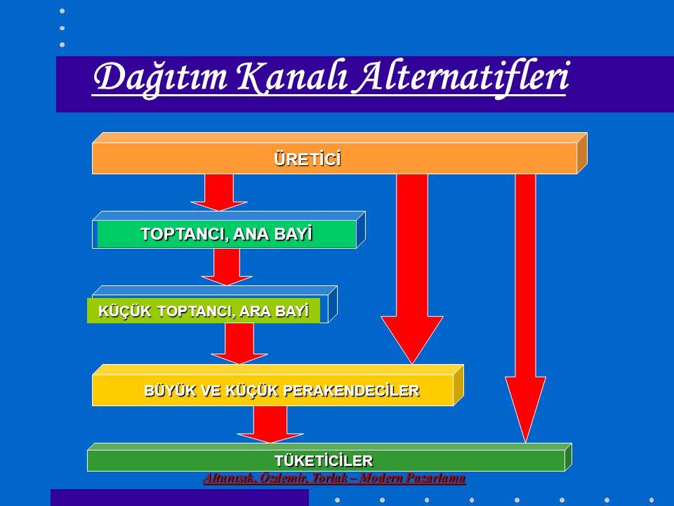 Altunışık, Özdemir, Torlak – Modern Pazarlama Dağıtım Kanalı Alternatifleri ÜRETİCİ ÜRETİCİ TOPTANCI, ANA BAYİ KÜÇÜK TOPTANCI, ARA BAYİ BÜYÜK VE KÜÇÜK