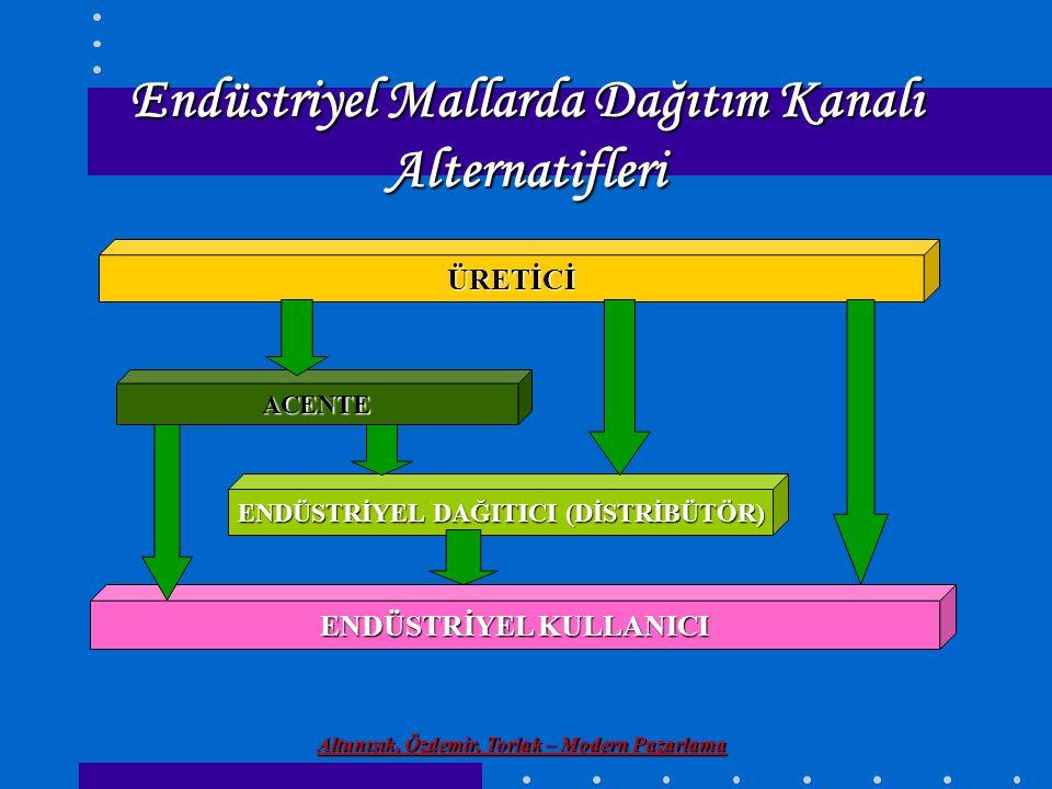 Altunışık, Özdemir, Torlak – Modern Pazarlama Endüstriyel Mallarda Dağıtım Kanalı Alternatifleri ÜRETİCİ ENDÜSTRİYEL DAĞITICI (DİSTRİBÜTÖR) ENDÜSTRİYE
