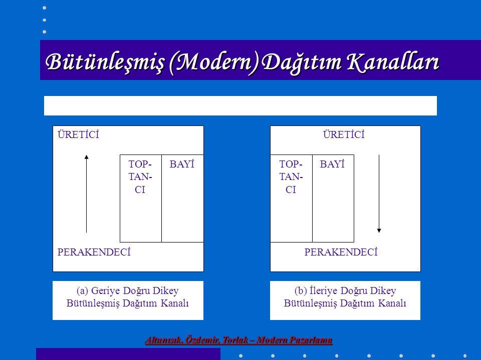 Altunışık, Özdemir, Torlak – Modern Pazarlama Bütünleşmiş (Modern) Dağıtım Kanalları ÜRETİCİ PERAKENDECİ BAYİTOP- TAN- CI ÜRETİCİ PERAKENDECİ BAYİTOP-
