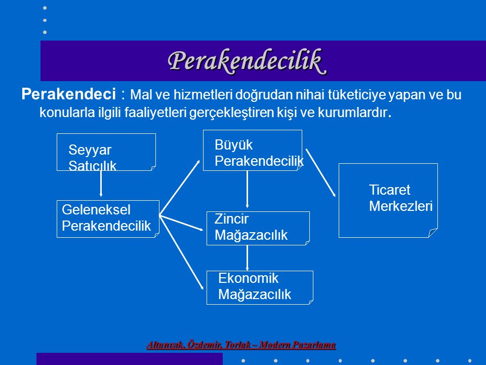 Altunışık, Özdemir, Torlak – Modern Pazarlama Perakendecilik Perakendeci : Mal ve hizmetleri doğrudan nihai tüketiciye yapan ve bu konularla ilgili fa