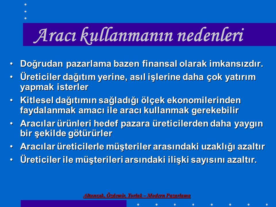 Altunışık, Özdemir, Torlak – Modern Pazarlama Yönetim stratejilerine göre dağıtım kanalları; Geleneksel Dağıtım KanallarıGeleneksel Dağıtım Kanalları Bağımsız ve özerk işletmelerden oluşur.